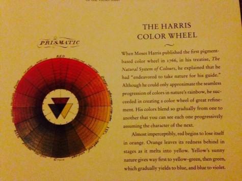 Harris color wheel